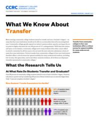 thumnail for what-we-know-about-transfer.pdf