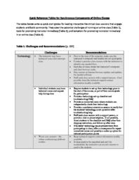 thumnail for Marquart_and_Rosenthal_Handout_for_EBT_Conference_Synchronous_Strategies_for_Interactive_Live_Virtual_Class_Sessions.pdf