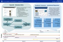 thumnail for Columbia_University_Libraries_2016_Hydra_Connect_Poster_v2.pdf