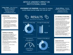 thumnail for Article_Lending_s_Impact_on_Institutional_Usage_Poster_FINAL.pdf