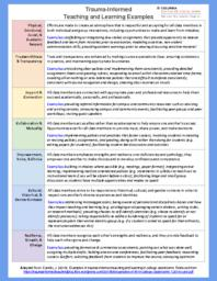 thumnail for Creswell Baez Marquart Garay Trauma Informed Teaching and Learning Examples Handout 8_2019.pdf
