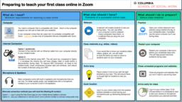 thumnail for Preparing to teach your first class online in Zoom_Columbia School of Social Work.pdf
