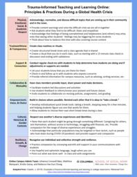 thumnail for Creswell Baez Marquart Garay Chung_Trauma Informed Teaching and Learning During a Global Health Crisis_Handout for webinar on trauma-informed teaching and learning online.pdf