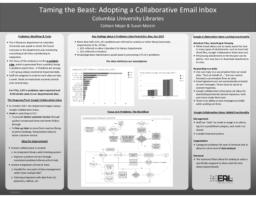 thumnail for Poster_ Taming the Beast_ Adopting a Collaborative Email Inbox.pdf