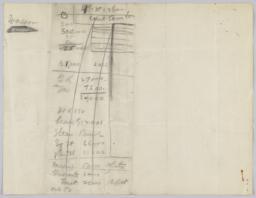 Page 2, Verso