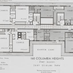 160 Columbia Heights, Pent ...