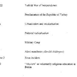 Handouts, 2003-02-07. Ottom...