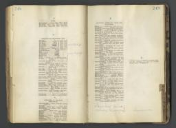 Page 248-249