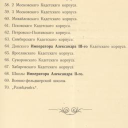 Centennial Attendees List