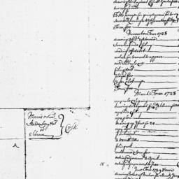 Document, 1728 n.d. - 1747 ...