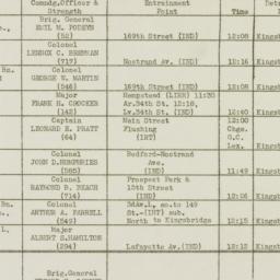 Chart: 1942 December 20