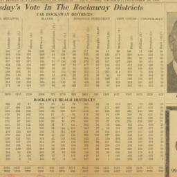 Clipping : 1949 November 10