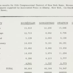 Chart: 1962 November 6
