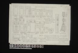Inch scale and F.S. details of sash :Sheet no. 9\,