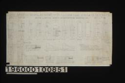 Door schedule (inch scale and full size)\, detail drawings :Sheet no. 19\,