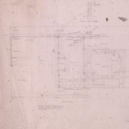 Plans for garden and house ...