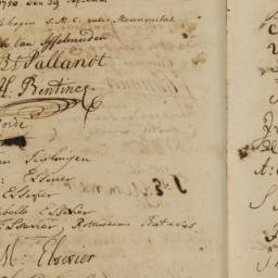 Album: signatures of some o...