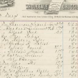 Wells & Richardson Co.. Bill