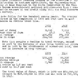 Announcements, 1948-12-02. ...