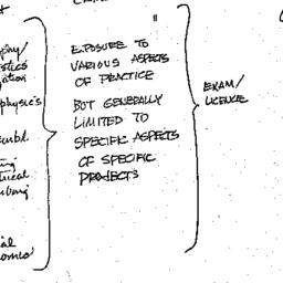 Speaker's notes, Organizati...