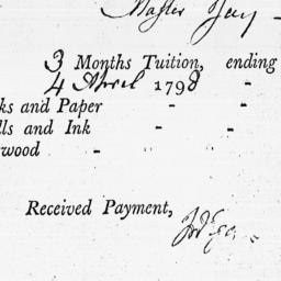 Document, 1798 April 04