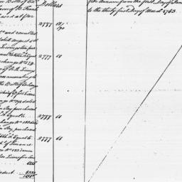 Document, 1783 June 05